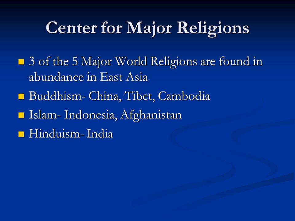 BUDDHISM Dalai Lama- Head of the Buddhist religion