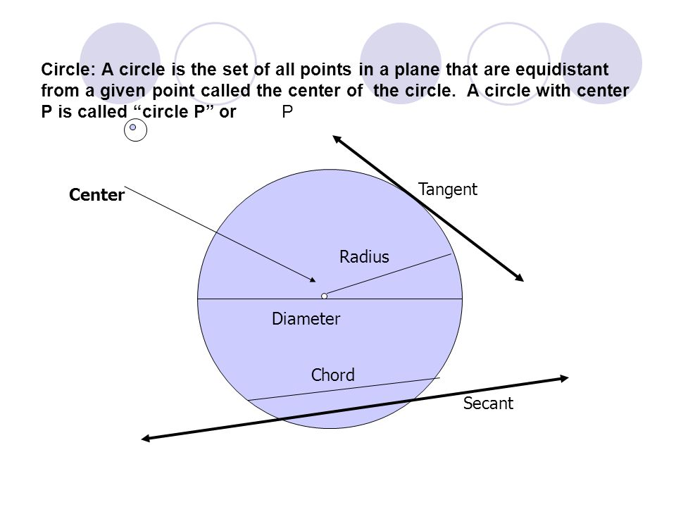 Center Circle: A circle is the set of all points in a plane that are equidistant from a given point called the center of the circle. A circle with cen