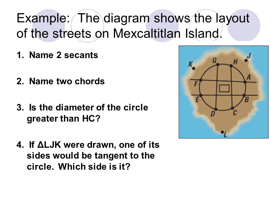 Example: The diagram shows the layout of the streets on Mexcaltitlan Island. 1. Name 2 secants 2. Name two chords 3. Is the diameter of the circle gre