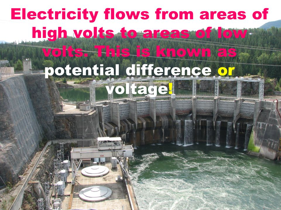 Electricity flows from areas of high volts to areas of low volts. This is known as potential difference or voltage!