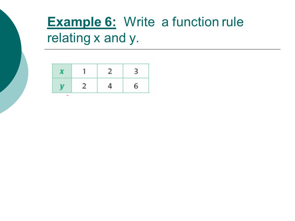 Example 6: Write a function rule relating x and y.