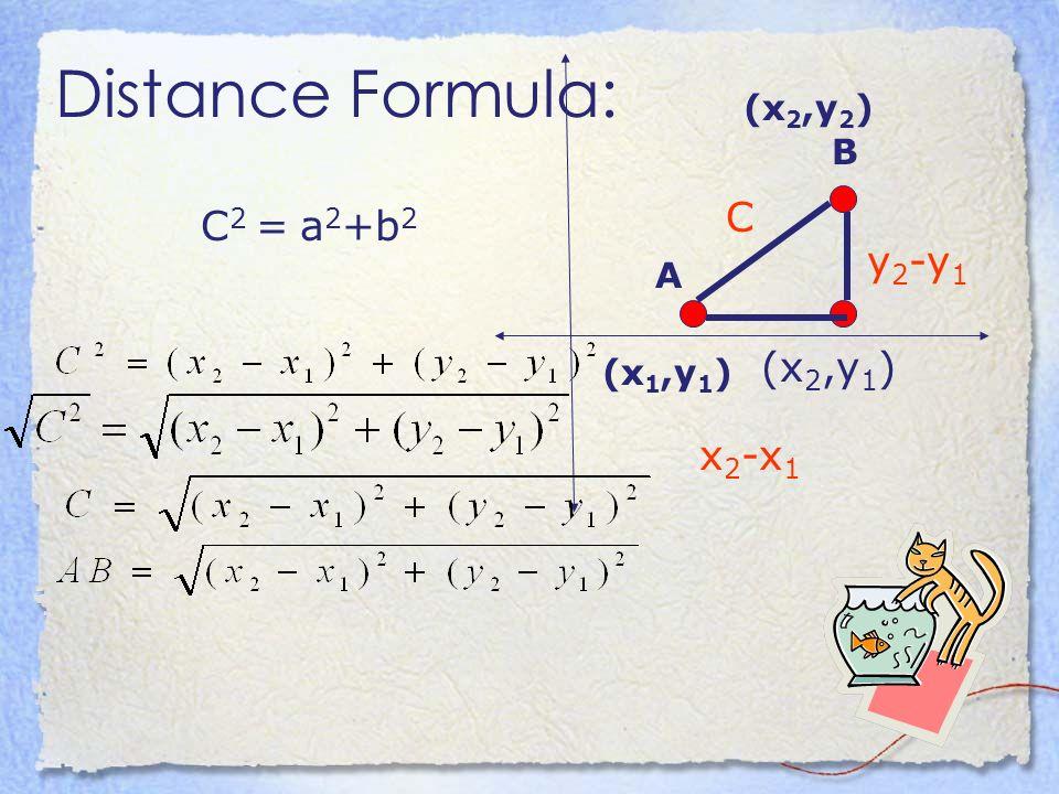 Distance Formula: (x 1,y 1 ) (x 2,y 2 ) A B (x 2,y 1 ) x 2 -x 1 y 2 -y 1 C 2 = a 2 +b 2 C