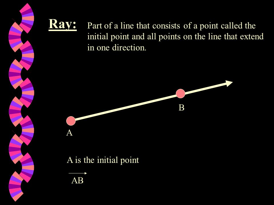 Line Segment: Part of a line that consists of 2 endpoints AB or BA A B