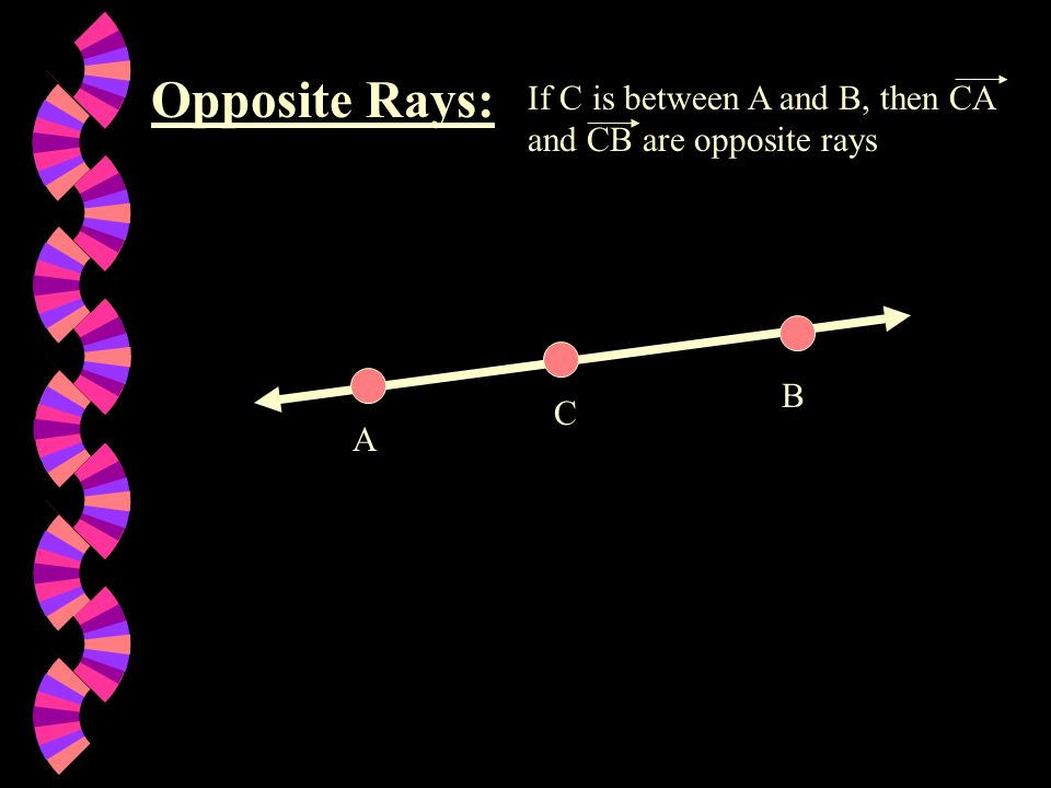 Ray: Part of a line that consists of a point called the initial point and all points on the line that extend in one direction. A B A is the initial po