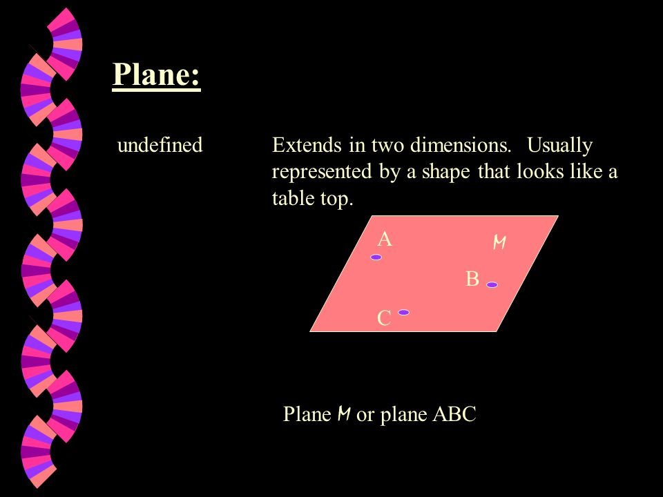 C L P N M O 1.Name 3 coplanar points 2. Name 3 collinear points 3.