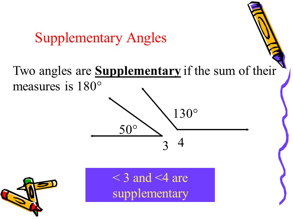 Complementary Angles Two angles are Complementary if the sum of their measures is 90° <1 and <2 are complementary 30° 60° 1 2