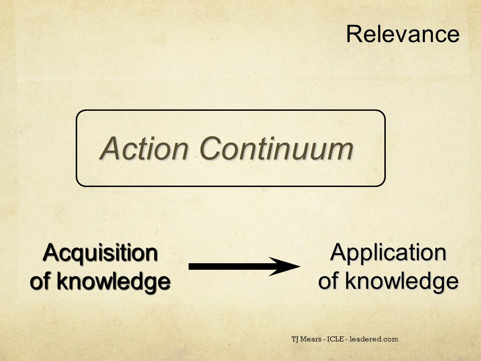 Acquisition of knowledge Application Action Continuum Relevance TJ Mears - ICLE - leadered.com