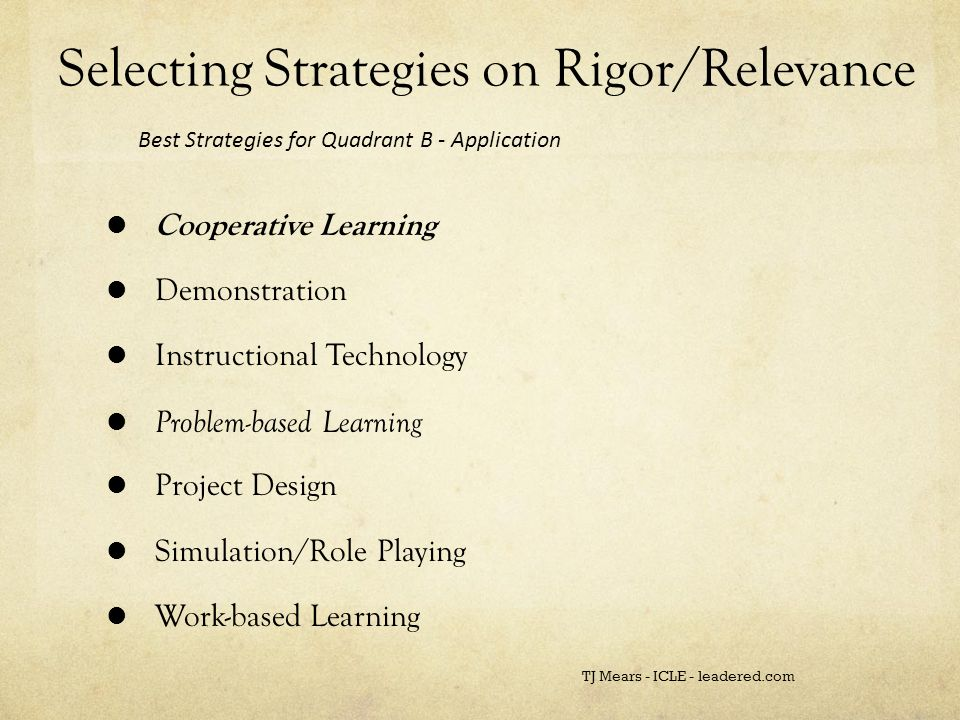 Selecting Strategies on Rigor/Relevance Cooperative Learning Demonstration Instructional Technology Problem-based Learning Project Design Simulation/Role Playing Work-based Learning Best Strategies for Quadrant B - Application TJ Mears - ICLE - leadered.com