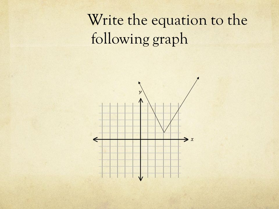Write the equation to the following graph