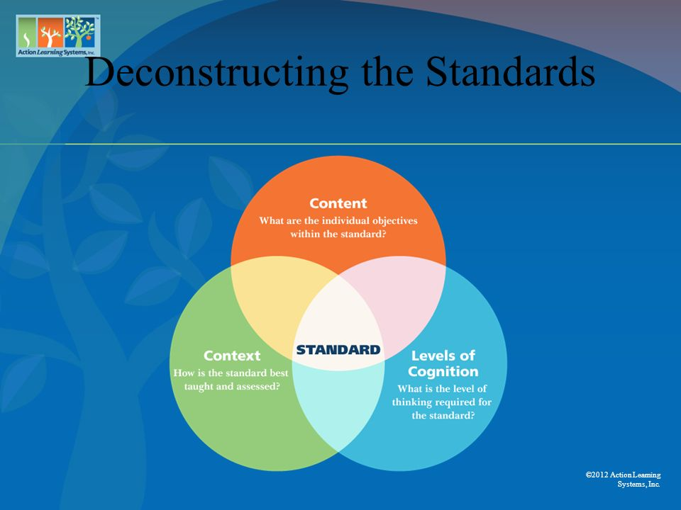 Deconstructing the Standards ©2012 Action Learning Systems, Inc.