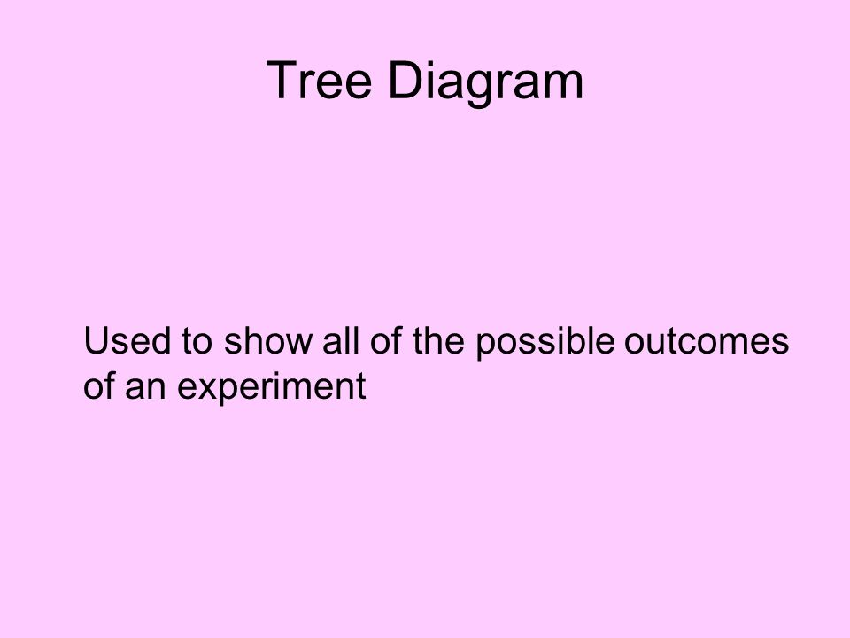 Tree Diagram Used to show all of the possible outcomes of an experiment