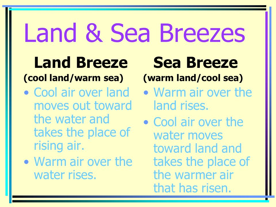 Land & Sea Breezes Land Breeze (cool land/warm sea) Cool air over land moves out toward the water and takes the place of rising air. Warm air over the