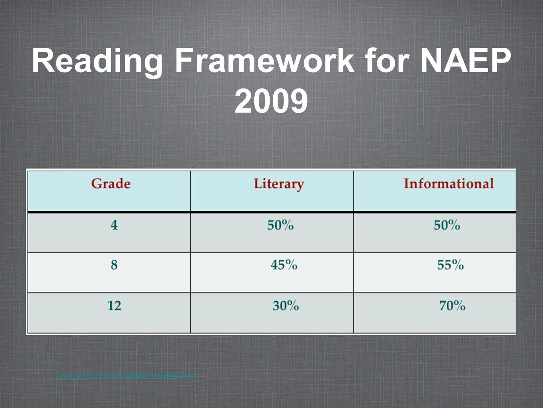 Reading Framework for NAEP 2009 www.nagb.org/publications/frameworks/reading09.pdf