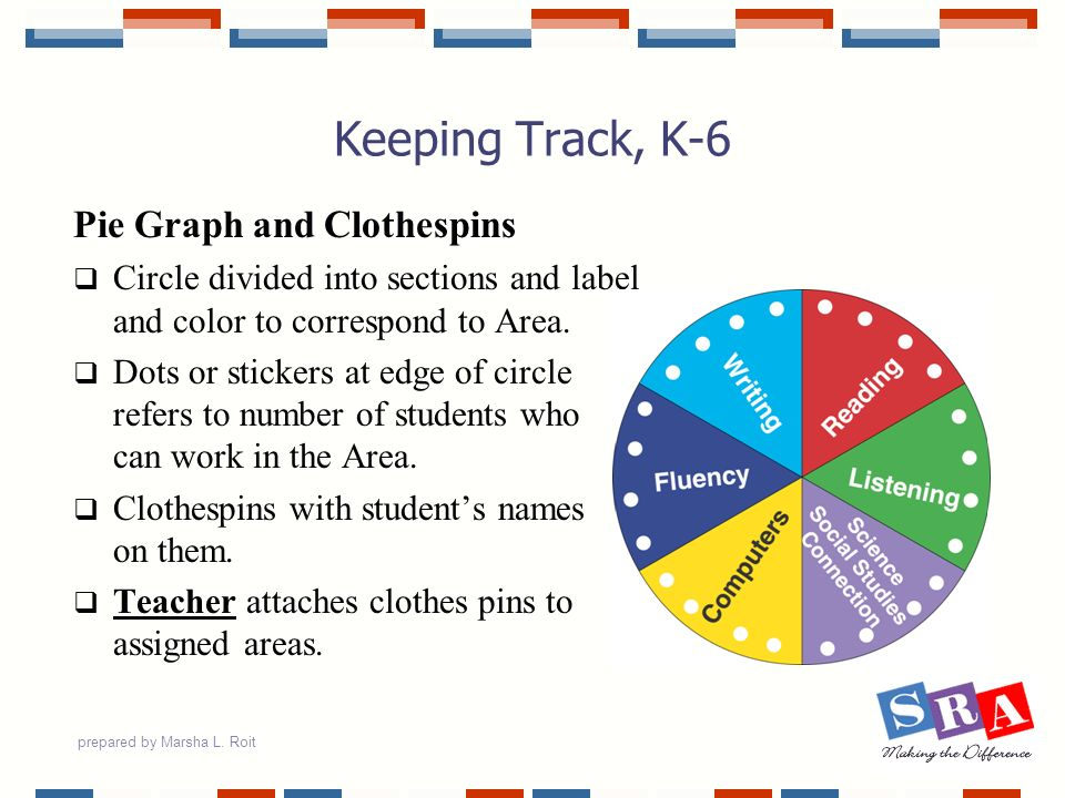 prepared by Marsha L. Roit Keeping Track, K-6 Pie Graph and Clothespins Circle divided into sections and label and color to correspond to Area. Dots o