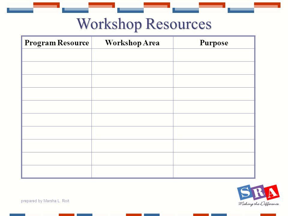 prepared by Marsha L. Roit Workshop Resources Program ResourceWorkshop AreaPurpose
