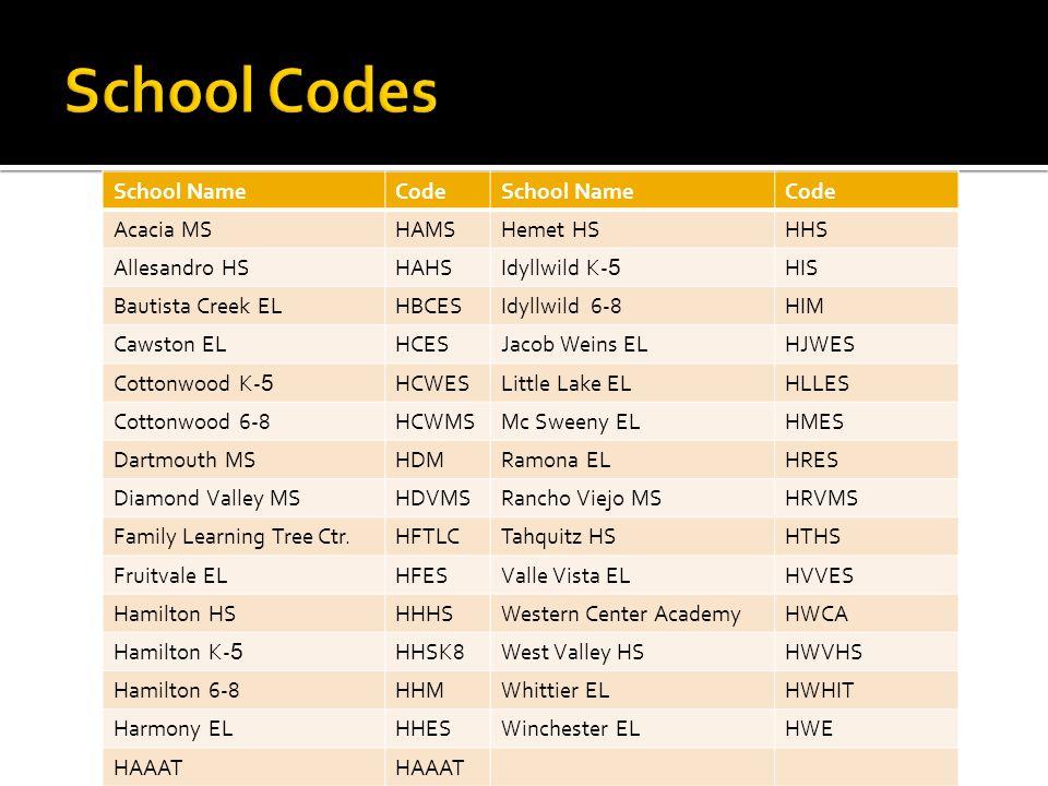 School NameCodeSchool NameCode Acacia MSHAMSHemet HSHHS Allesandro HSHAHSIdyllwild K- 5 HIS Bautista Creek ELHBCESIdyllwild 6-8HIM Cawston ELHCESJacob