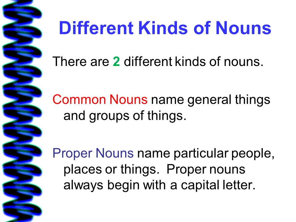 Nouns Nouns name something. Nouns name people, places, things, and ideas.