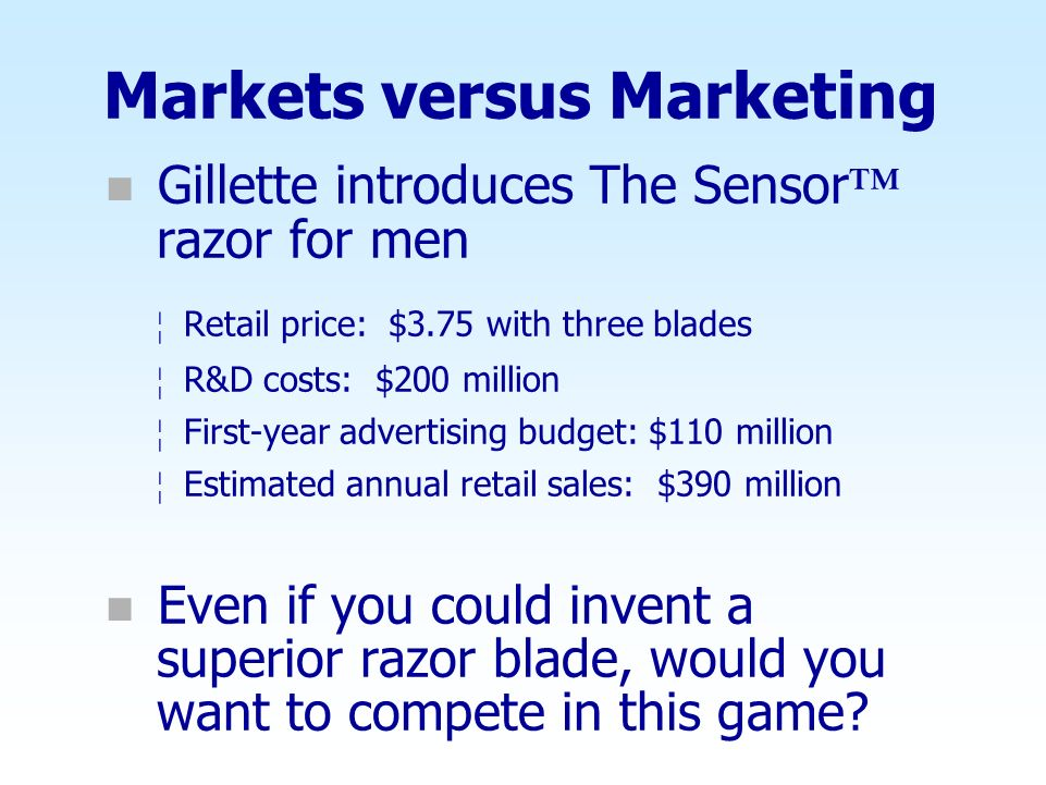 Markets versus Marketing n Gillette introduces The Sensor razor for men ¦ Retail price: $3.75 with three blades ¦ R&D costs: $200 million ¦ First-year advertising budget: $110 million ¦ Estimated annual retail sales: $390 million n Even if you could invent a superior razor blade, would you want to compete in this game