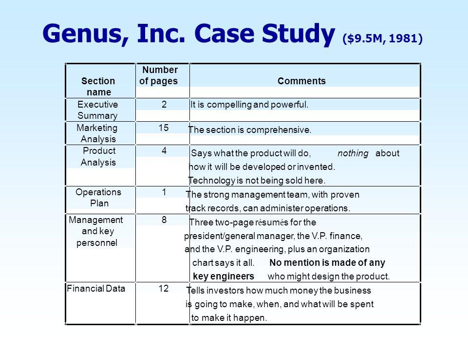 Genus, Inc.
