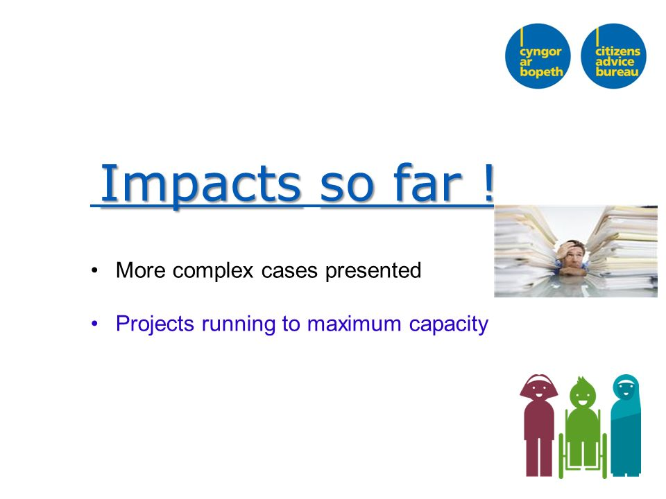 Impactsso far ! Impacts so far ! More complex cases presented Projects running to maximum capacity