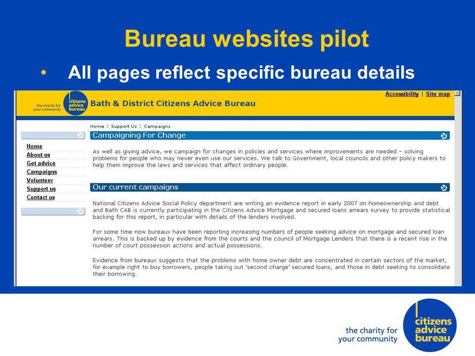 Bureau websites pilot All pages reflect specific bureau details
