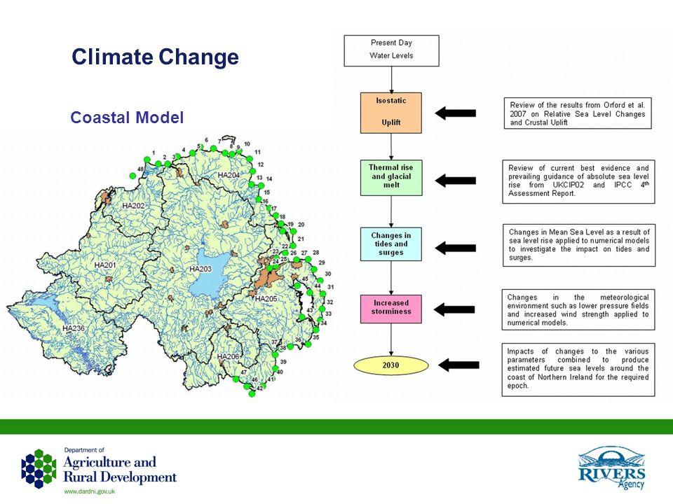 Climate Change Coastal Model