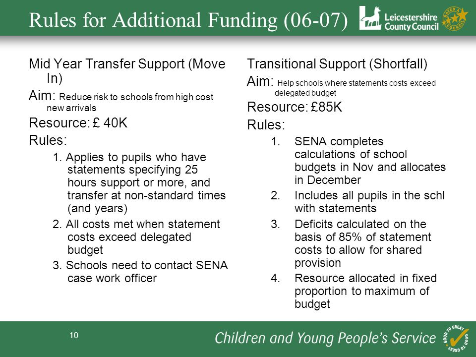 10 Rules for Additional Funding (06-07) Mid Year Transfer Support (Move In) Aim: Reduce risk to schools from high cost new arrivals Resource: £ 40K Rules: 1.