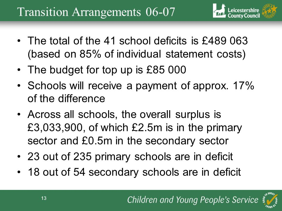 13 Transition Arrangements 06-07 The total of the 41 school deficits is £489 063 (based on 85% of individual statement costs) The budget for top up is £85 000 Schools will receive a payment of approx.
