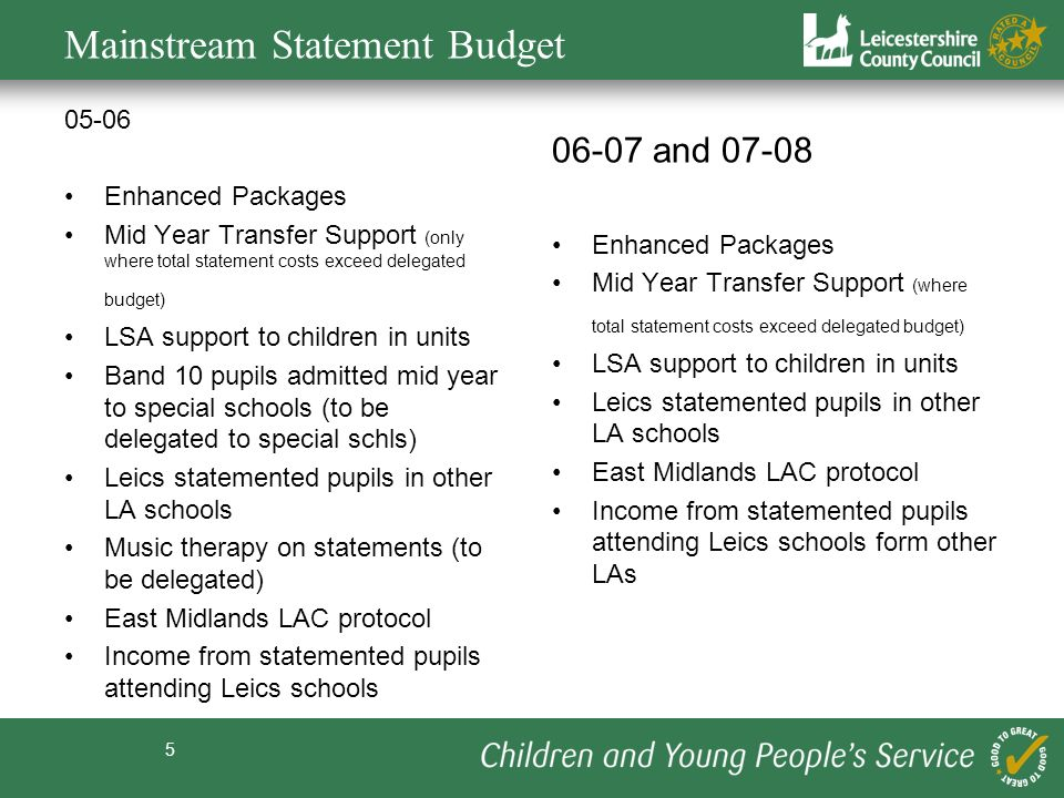 5 Mainstream Statement Budget 05-06 Enhanced Packages Mid Year Transfer Support (only where total statement costs exceed delegated budget) LSA support to children in units Band 10 pupils admitted mid year to special schools (to be delegated to special schls) Leics statemented pupils in other LA schools Music therapy on statements (to be delegated) East Midlands LAC protocol Income from statemented pupils attending Leics schools 06-07 and 07-08 Enhanced Packages Mid Year Transfer Support (where total statement costs exceed delegated budget) LSA support to children in units Leics statemented pupils in other LA schools East Midlands LAC protocol Income from statemented pupils attending Leics schools form other LAs
