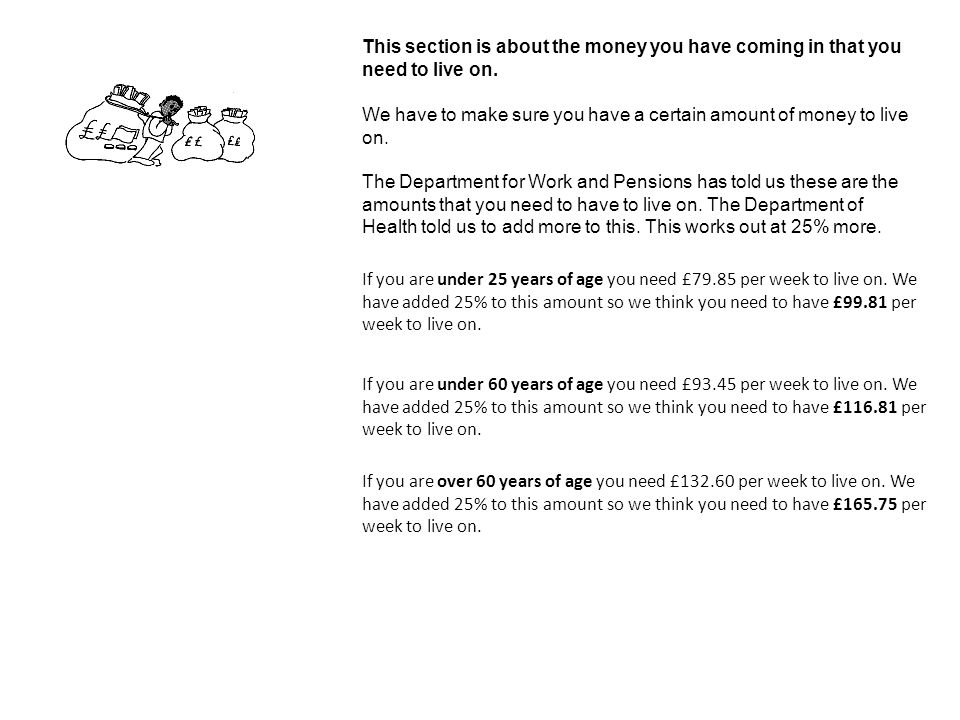 Here are some examples of how we work out how much you would be charged