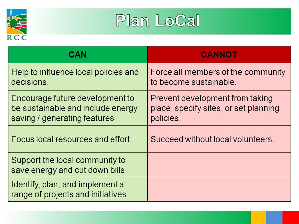 CANCANNOT Help to influence local policies and decisions. Force all members of the community to become sustainable. Encourage future development to be