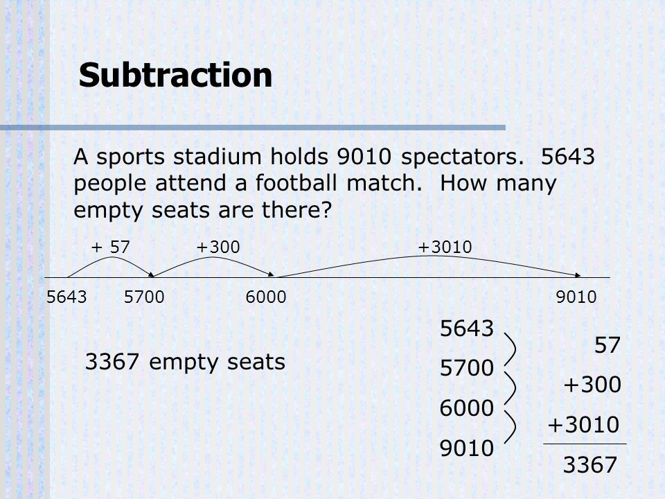 Subtraction A sports stadium holds 9010 spectators.