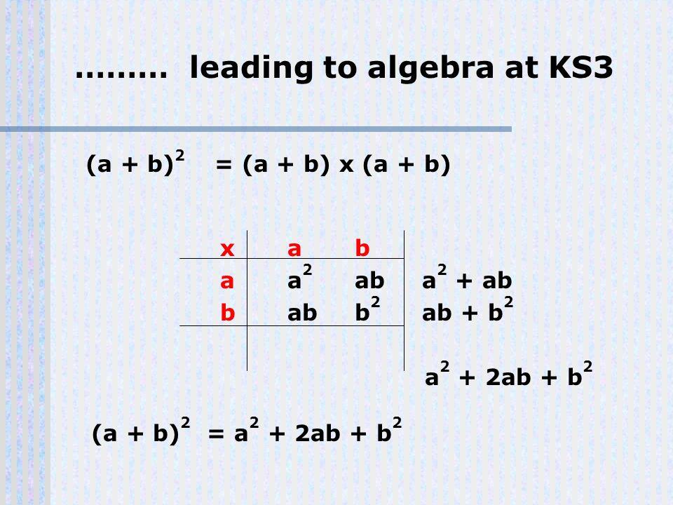……… leading to algebra at KS3 xab aa 2 aba 2 + ab babb 2 ab + b 2 a 2 + 2ab + b 2 (a + b) 2 = (a + b) x (a + b) (a + b) 2 = a 2 + 2ab + b 2