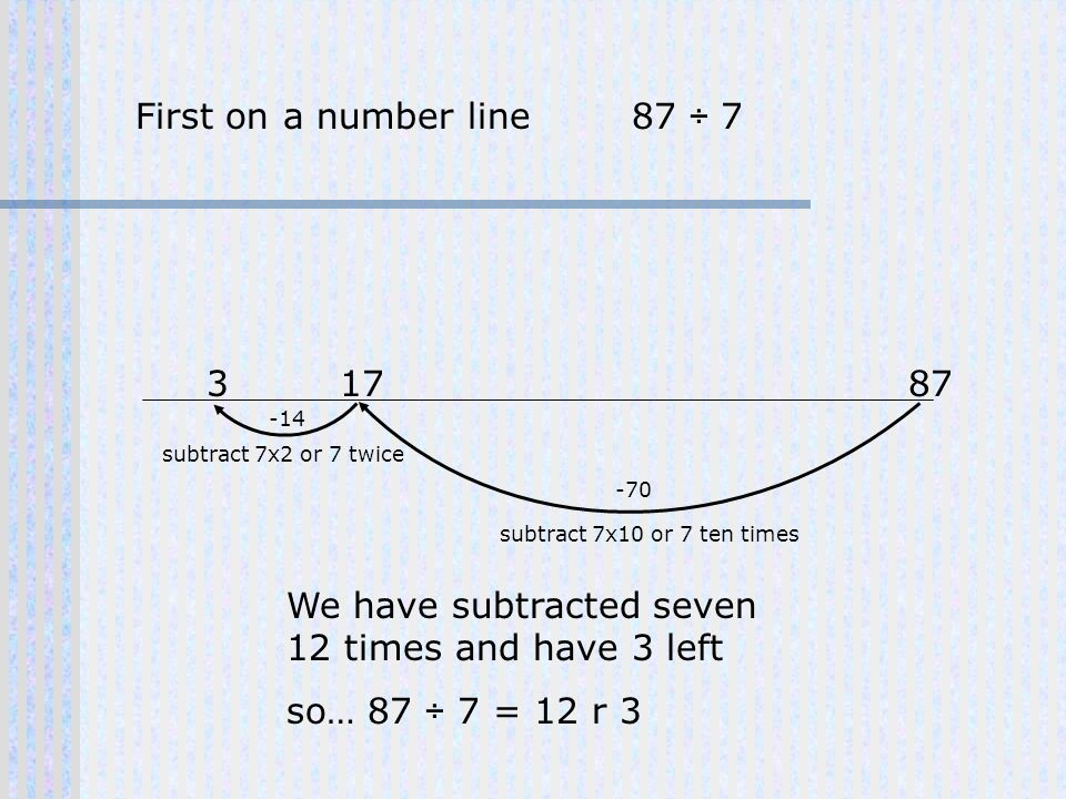 First on a number line 87 ÷ 7 17873 subtract 7x10 or 7 ten times We have subtracted seven 12 times and have 3 left so… 87 ÷ 7 = 12 r 3 subtract 7x2 or 7 twice -70 -14