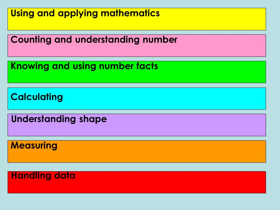 Using and applying mathematics Knowing and using number facts Counting and understanding number Calculating Understanding shape Measuring Handling dat