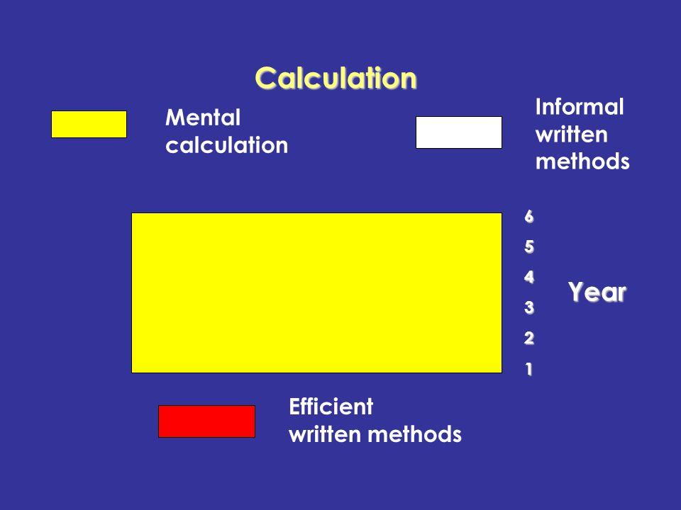 Calculation Informal written methods Efficient written methods654321Year Mental calculation