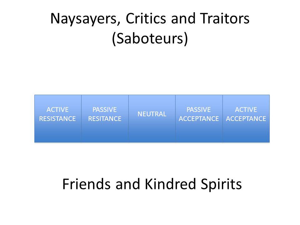 Naysayers, Critics and Traitors (Saboteurs) ACTIVE RESISTANCE PASSIVE RESITANCE NEUTRAL PASSIVE ACCEPTANCE ACTIVE ACCEPTANCE Friends and Kindred Spirits