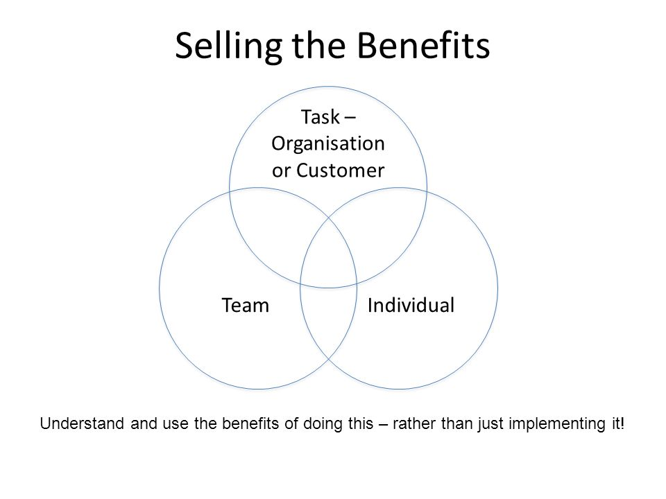 Selling the Benefits Task – Organisation or Customer TeamIndividual Understand and use the benefits of doing this – rather than just implementing it!