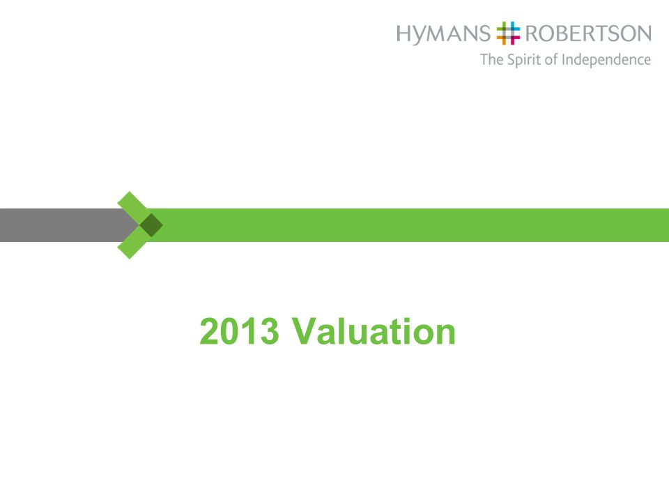 2013 Valuation