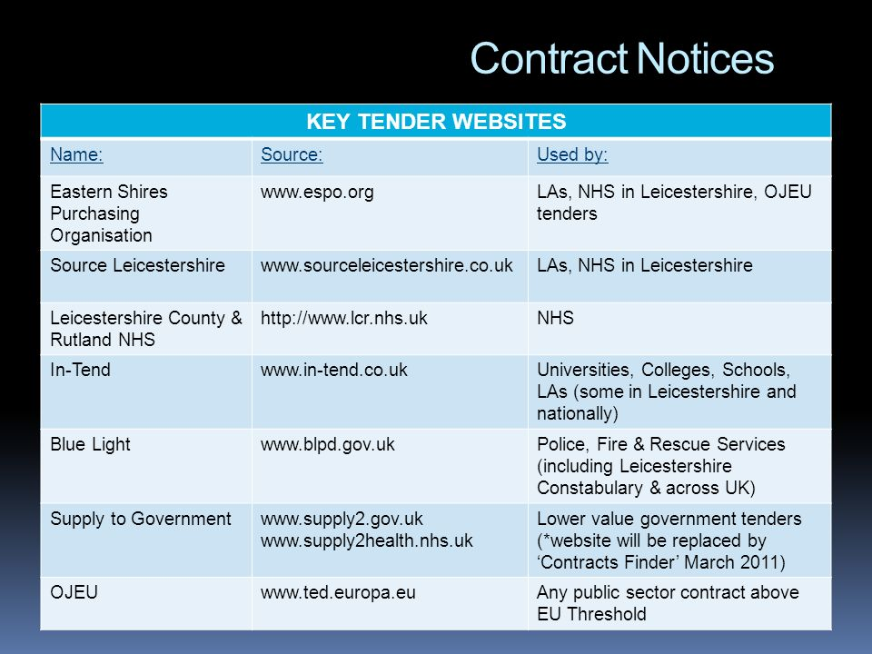 Contract Notices KEY TENDER WEBSITES Name:Source:Used by: Eastern Shires Purchasing Organisation www.espo.orgLAs, NHS in Leicestershire, OJEU tenders Source Leicestershirewww.sourceleicestershire.co.ukLAs, NHS in Leicestershire Leicestershire County & Rutland NHS http://www.lcr.nhs.ukNHS In-Tendwww.in-tend.co.ukUniversities, Colleges, Schools, LAs (some in Leicestershire and nationally) Blue Lightwww.blpd.gov.ukPolice, Fire & Rescue Services (including Leicestershire Constabulary & across UK) Supply to Governmentwww.supply2.gov.uk www.supply2health.nhs.uk Lower value government tenders (*website will be replaced by Contracts Finder March 2011) OJEUwww.ted.europa.euAny public sector contract above EU Threshold