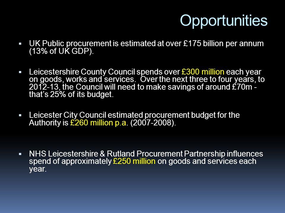 Opportunities UK Public procurement is estimated at over £175 billion per annum (13% of UK GDP).
