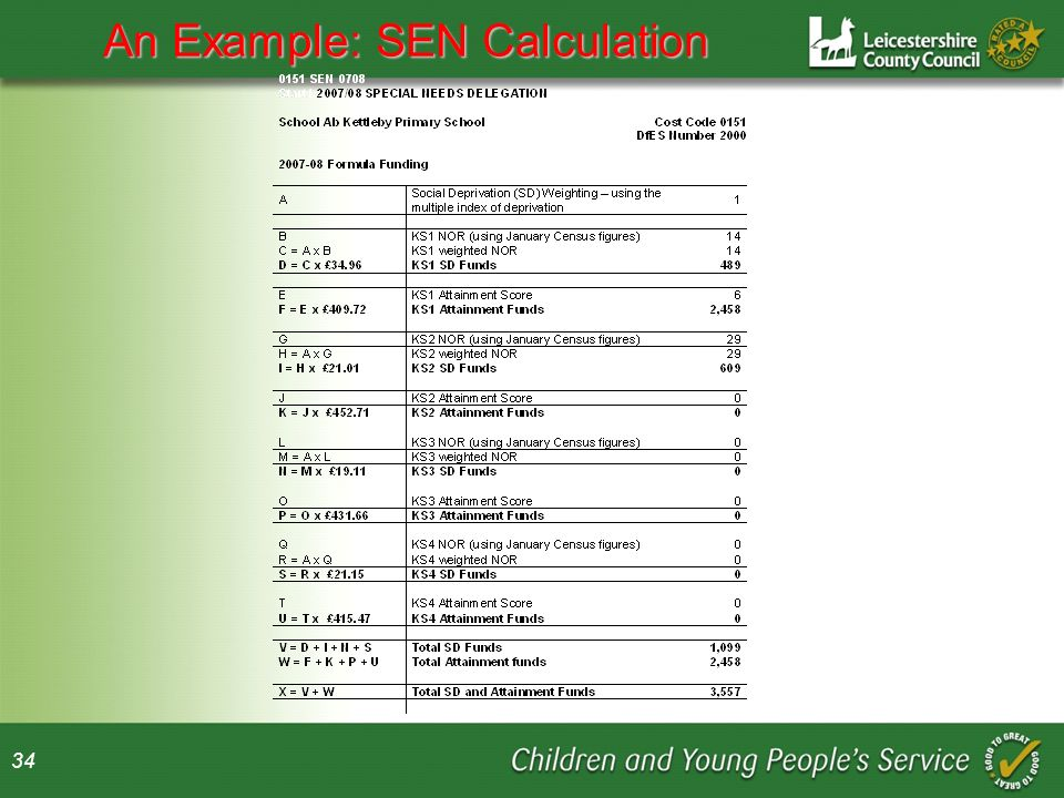 34 An Example: SEN Calculation