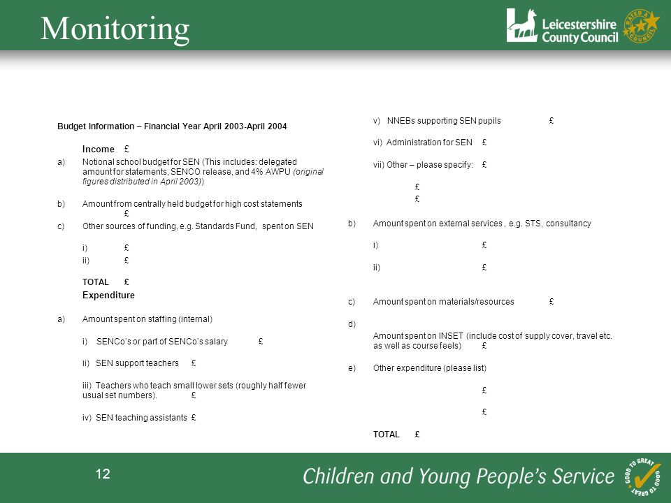 12 Monitoring Budget Information – Financial Year April 2003-April 2004 Income£ a)Notional school budget for SEN (This includes: delegated amount for statements, SENCO release, and 4% AWPU (original figures distributed in April 2003)) b)Amount from centrally held budget for high cost statements £ c)Other sources of funding, e.g.