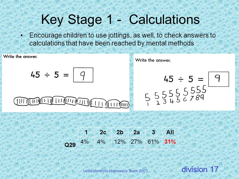 division Leicestershire Numeracy Team 2003 17 Key Stage 1 - Calculations Encourage children to use jottings, as well, to check answers to calculations