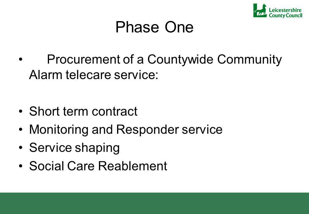 Phase One Procurement of a Countywide Community Alarm telecare service: Short term contract Monitoring and Responder service Service shaping Social Ca