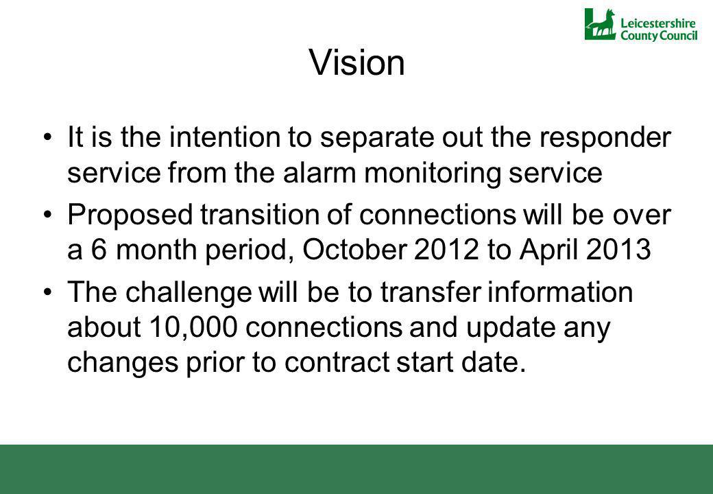 Vision It is the intention to separate out the responder service from the alarm monitoring service Proposed transition of connections will be over a 6 month period, October 2012 to April 2013 The challenge will be to transfer information about 10,000 connections and update any changes prior to contract start date.