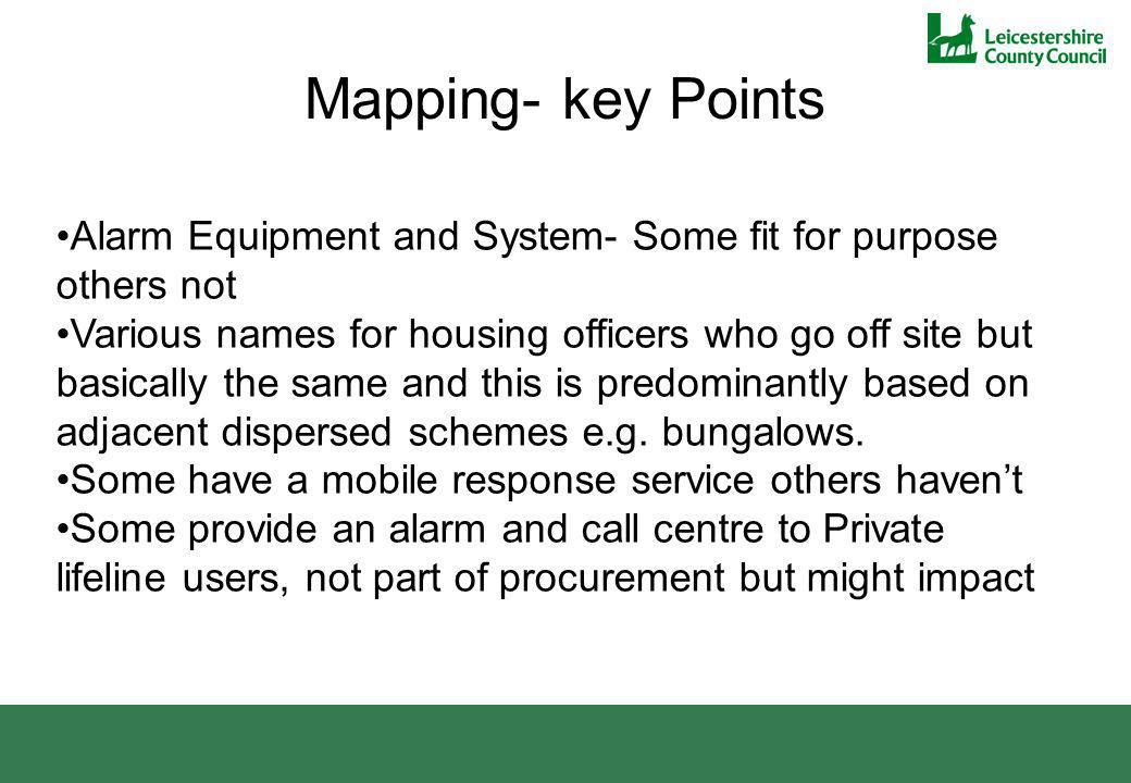 Mapping- key Points Alarm Equipment and System- Some fit for purpose others not Various names for housing officers who go off site but basically the same and this is predominantly based on adjacent dispersed schemes e.g.