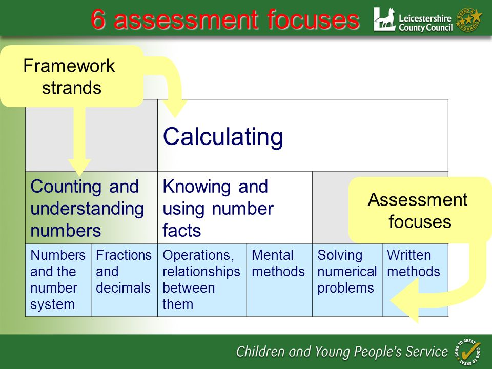 6 assessment focuses Calculating Counting and understanding numbers Knowing and using number facts Numbers and the number system Fractions and decimal