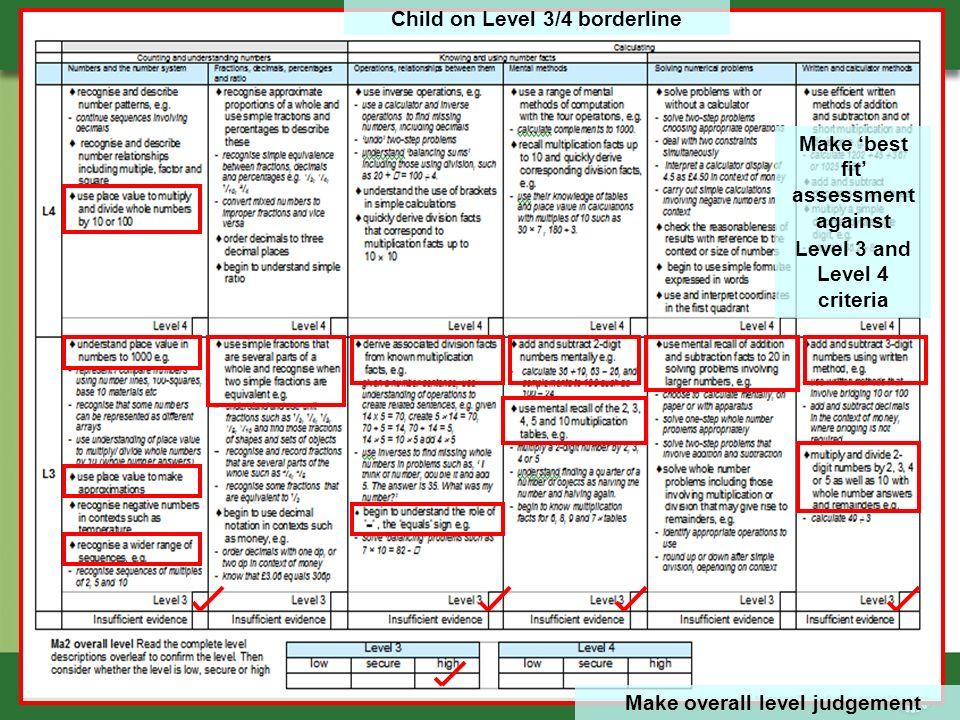 Make overall level judgement Child on Level 3/4 borderline Make best fit assessment against Level 3 and Level 4 criteria