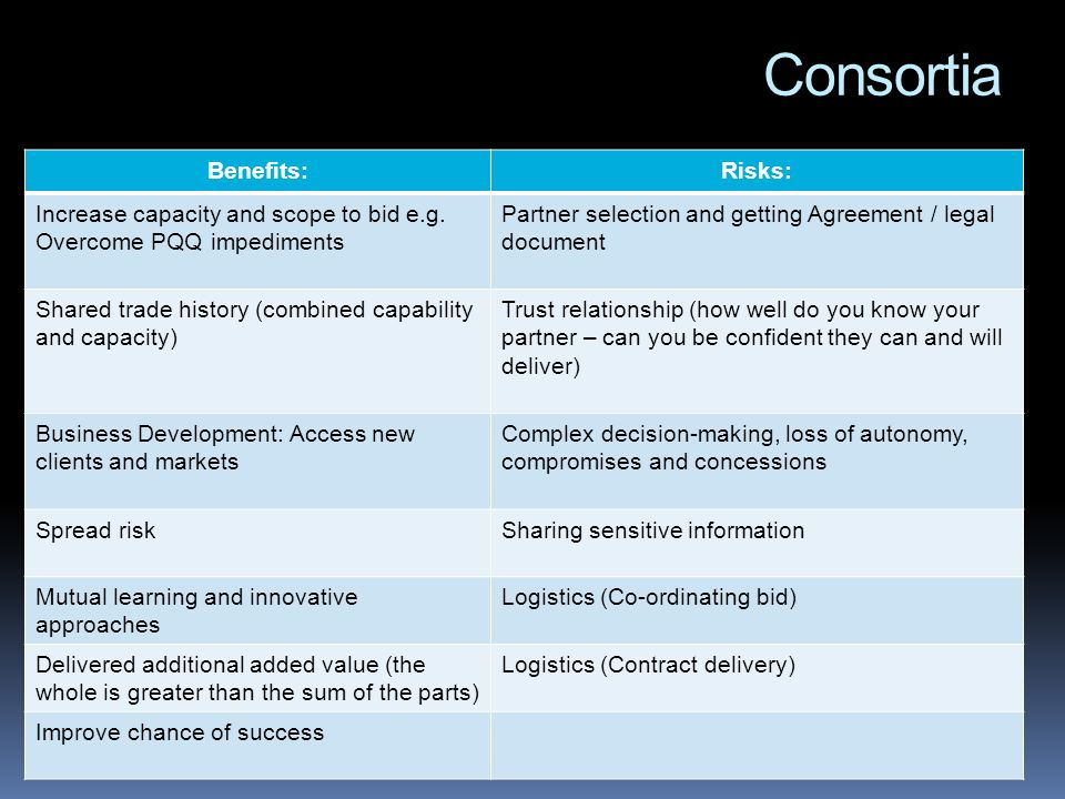 Consortia Benefits:Risks: Increase capacity and scope to bid e.g.